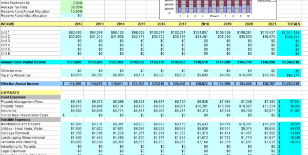 Real Estate Spreadsheet With Regard To Real Estate Financial Analysis Spreadsheet Unique How To Create An