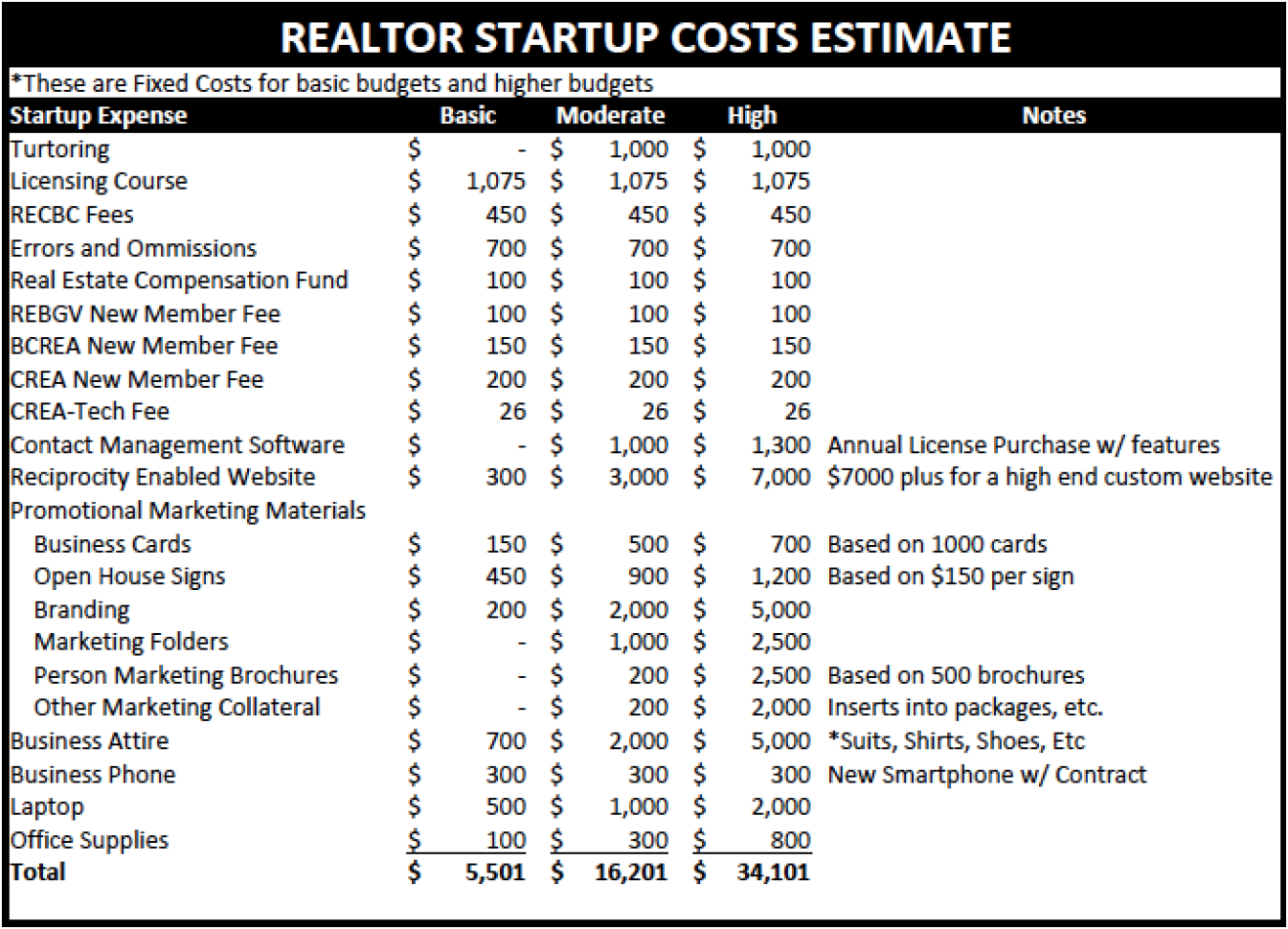 Realtor Expenses Spreadsheet For Realtor Expenses Spreadsheet  Kasare.annafora.co