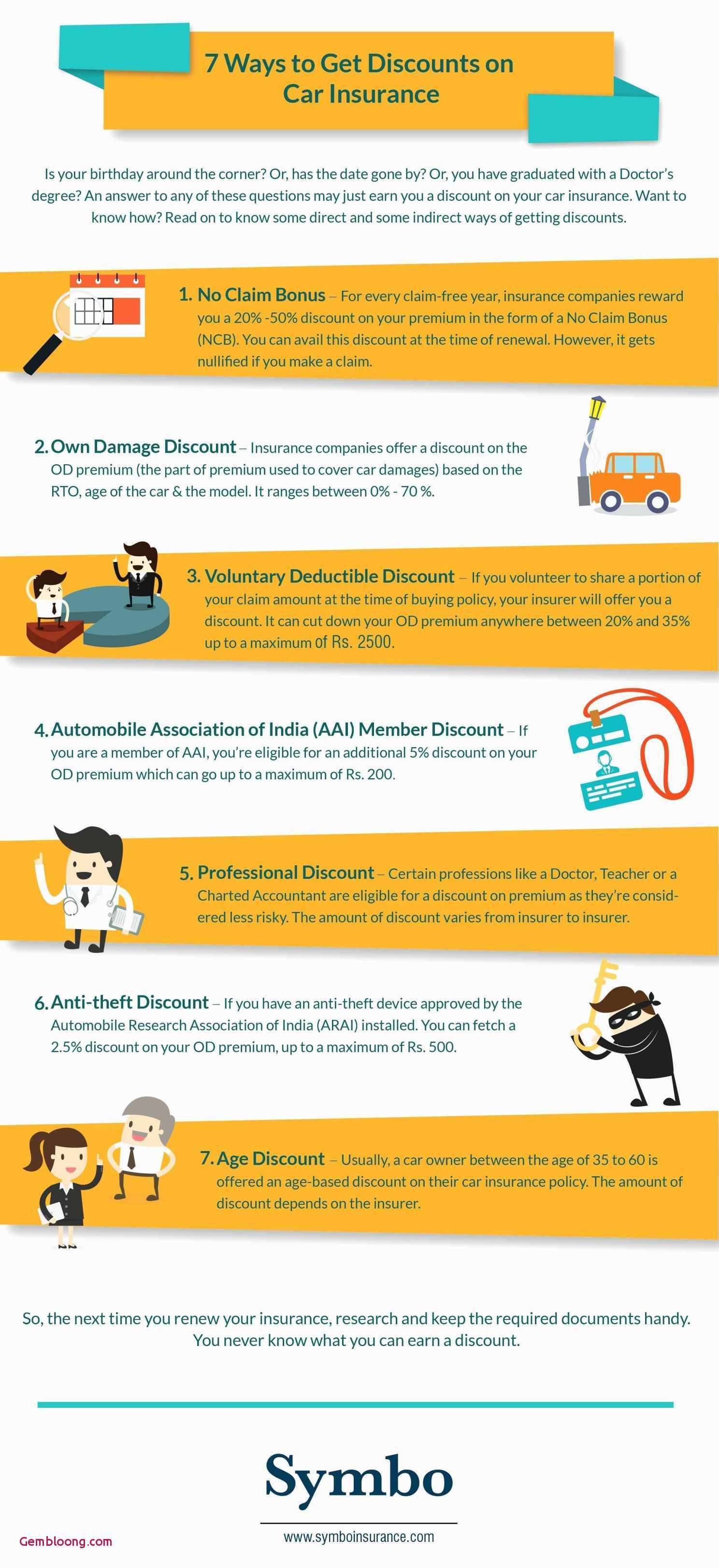 Receipt Spreadsheet Template Inside Loan Receipt Template Recent Car Loan Spreadsheet