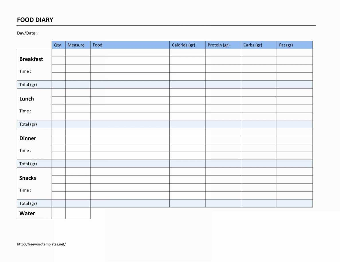 Recipe Spreadsheet within Food Cost Spreadsheet Excel Free Daily Inventory Recipe Invoice