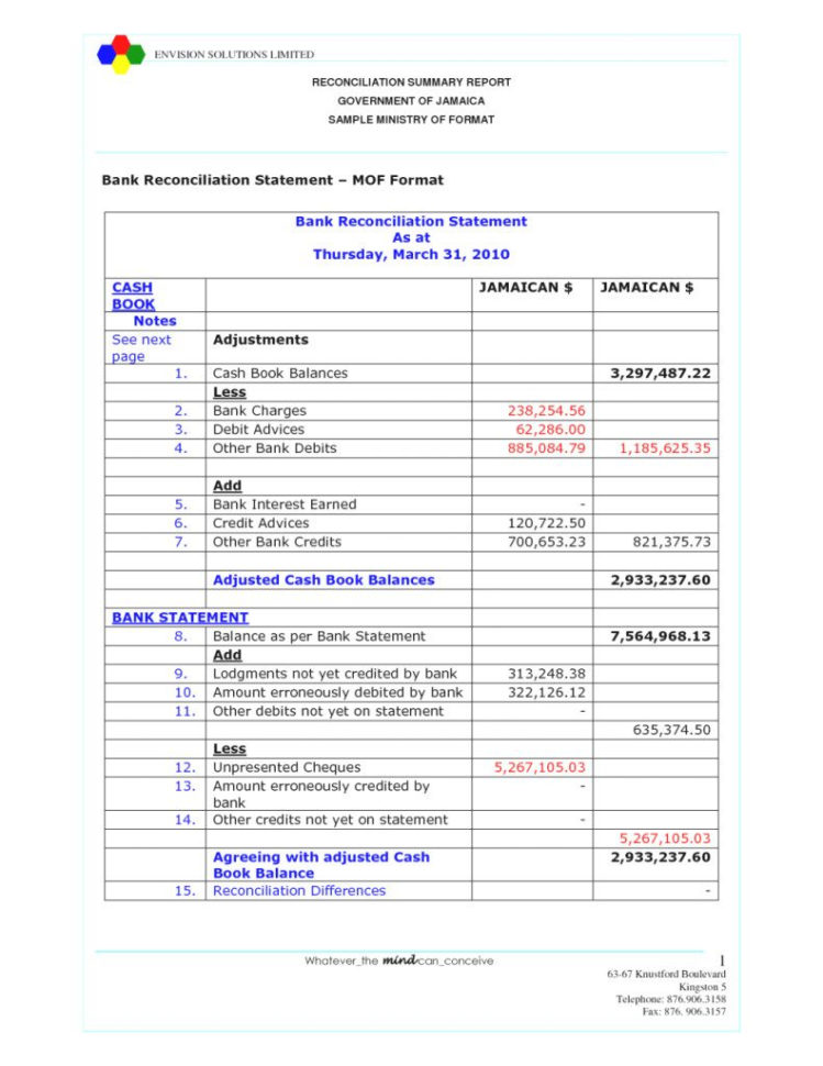 Reconciliation Excel Spreadsheet With Regard To Payroll Reconciliation Template Excel Uk Sheet With Bank Spreadsheet