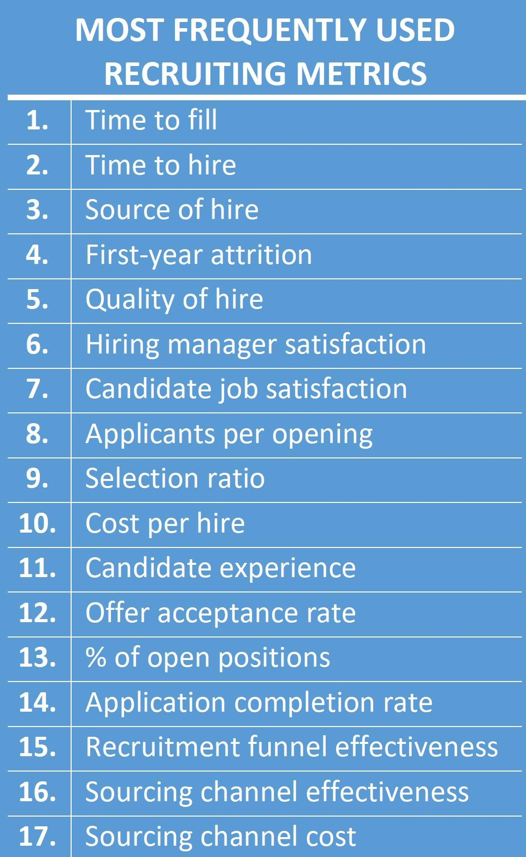 Recruiting Metrics Spreadsheet For 17 Recruiting Metrics You Should Know About  Analytics In Hr
