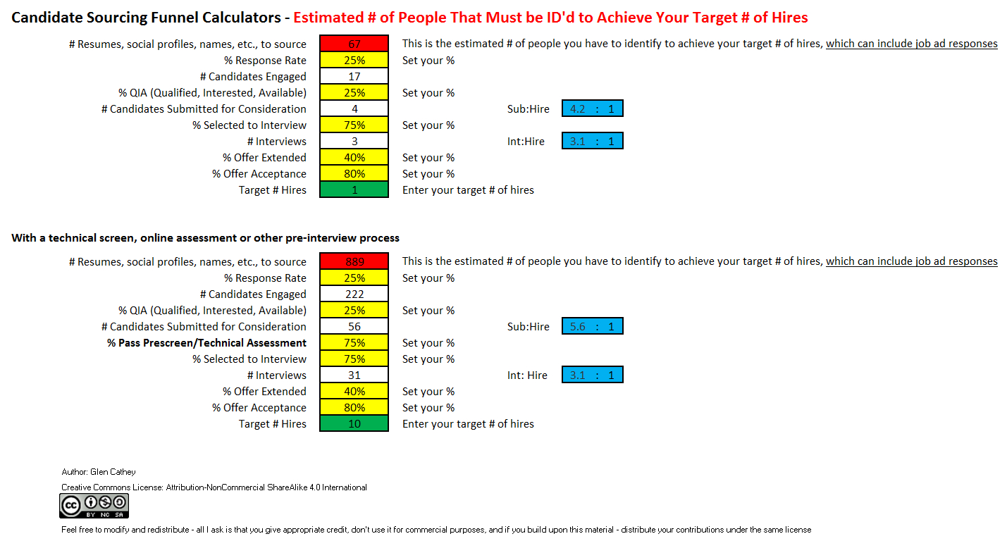 Recruiting Metrics Spreadsheet For Sourcing And Recruiting Candidate Funnel  Output Calculators