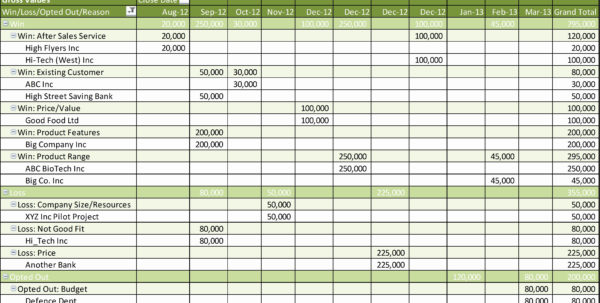 Recruiting Tracking Spreadsheet Excel Inside Example Of Recruiting Tracking Spreadsheet Daily Recruitment Report