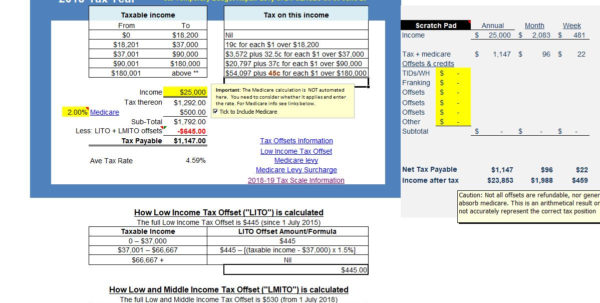 Redundancy Calculator Spreadsheet 2017 Within Free Tax Calculator – Atotaxrates