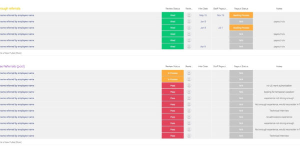 Referral Tracking Spreadsheet Throughout Employee Referral Tracking