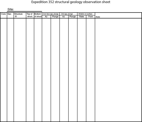 Refractometer Calculator Spreadsheet With Regard To Iodp Publications • Volume 352 Expedition Reports • Expedition 352