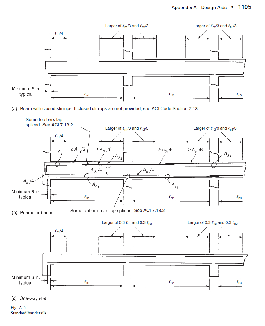 Reinforced Concrete Slab Design Spreadsheet Intended For Reinforced Concrete Design  Engineer's Outlook