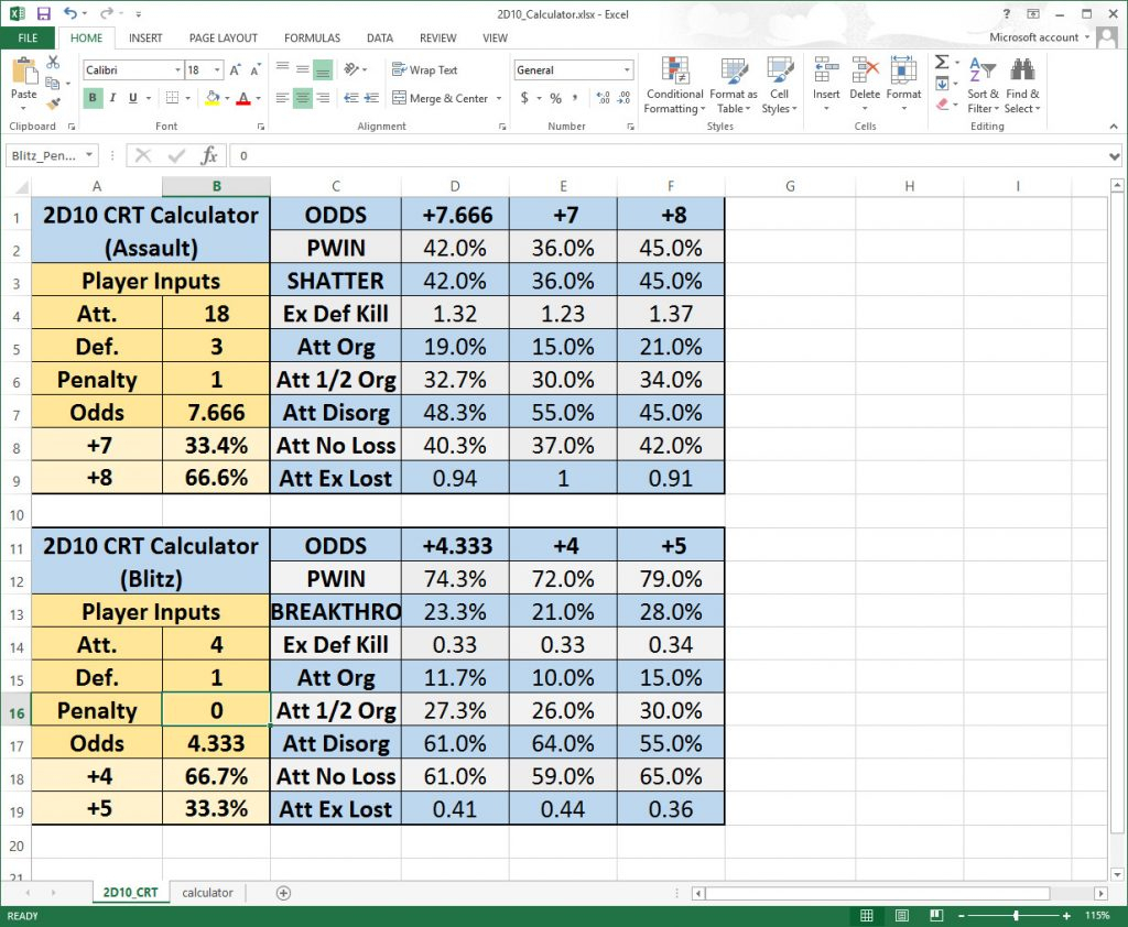 Reloading Calculator Spreadsheet Intended For Example Of Reloading Calculator Spreadsheet Excel Based Crt