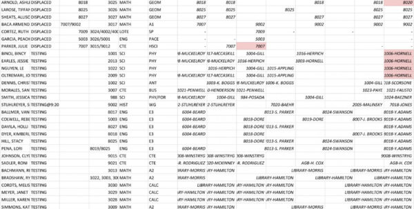Relocation Spreadsheet Throughout Act Relocation Spreadsheet – Daily Maroon