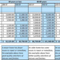 Remodel Budget Spreadsheet Regarding Home Renovation Template Kitchen Remodeldget Spreadsheet Excel