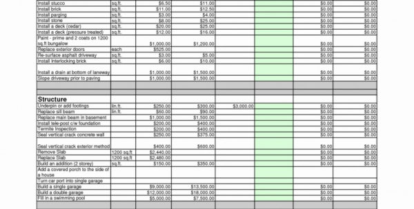 Remodel Spreadsheet For 014 Home Remodeling Cost Estimate Template Remodel Spreadsheet