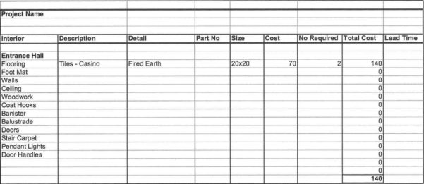 Remodel Spreadsheet With Example Of Home Renovation Budget Excelheet Uk  Pianotreasure