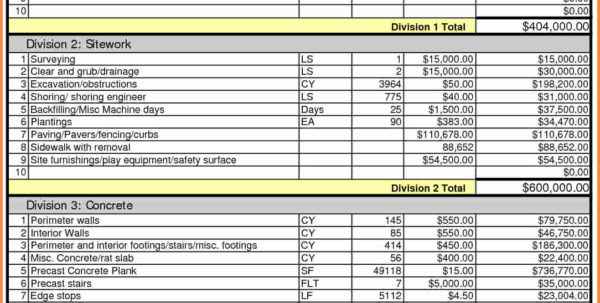 Remodeling Budget Spreadsheet Excel For Residential Construction Budget Template Excel 51 Luxury