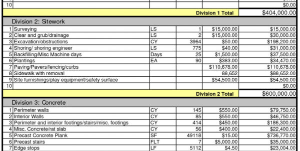 Remodeling Estimating Spreadsheet With 007 Ic Remodeling Estimate Template Construction Estimating Remodeling Estimating Spreadsheet Spreadsheet Download