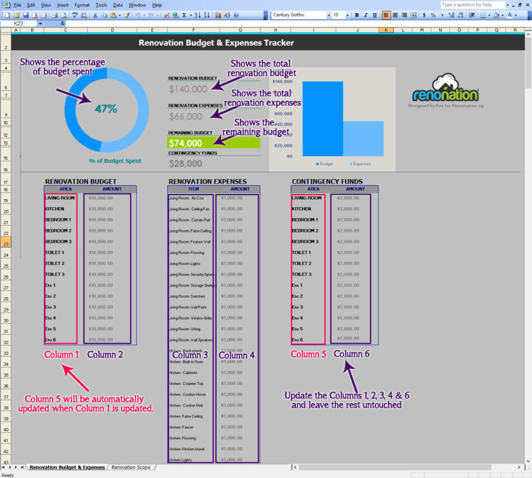 Remodeling Expense Spreadsheet With Regard To Renovation Budget  Expenses Tracker