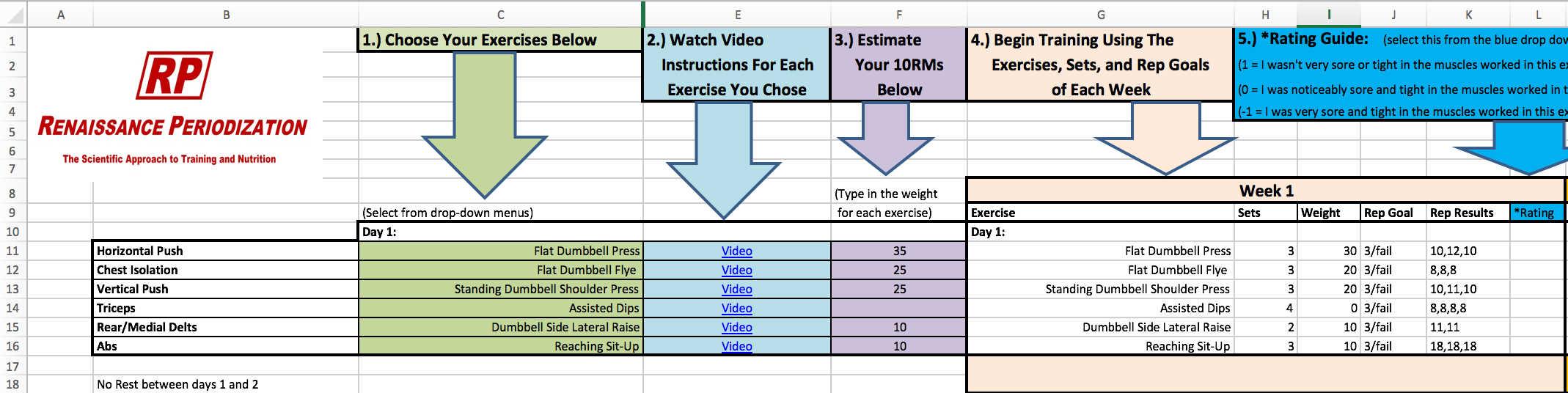 Renaissance Diet Spreadsheet Free Regarding Strength Training, My Current Program And How I Chose It.