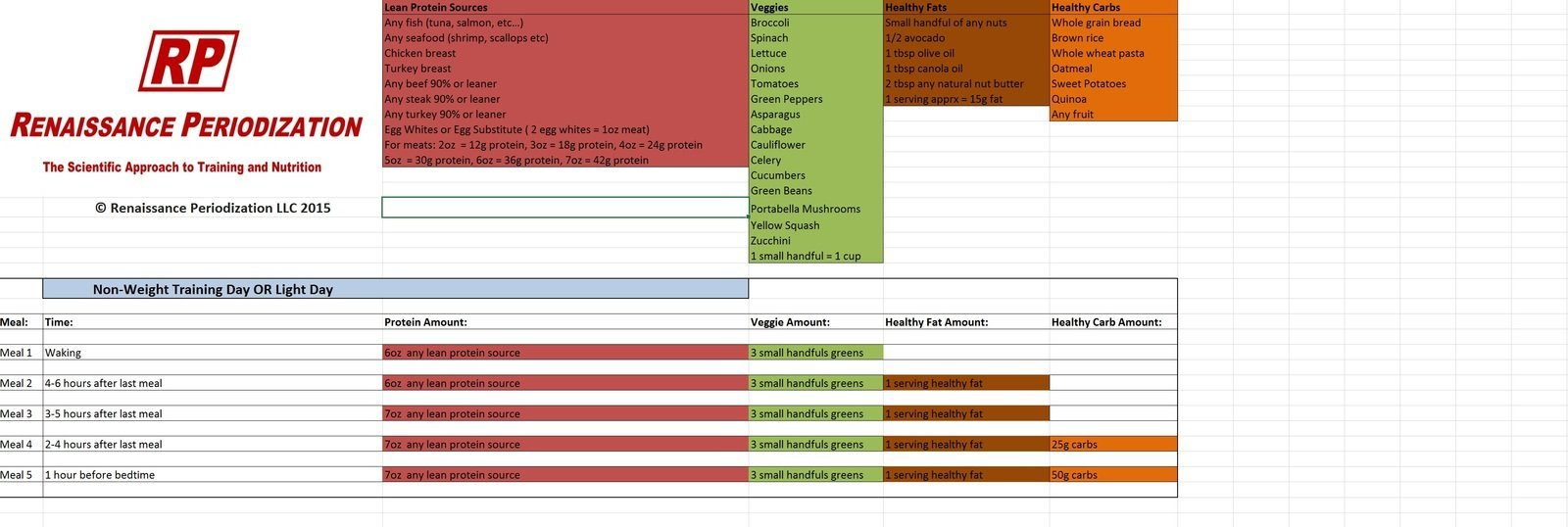 Renaissance Diet Spreadsheet Free With Rp Templates Free  Reeviewer.co