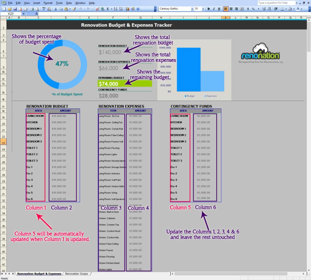 Renovation Budget Spreadsheet Template For Renovation Budget  Expenses Tracker