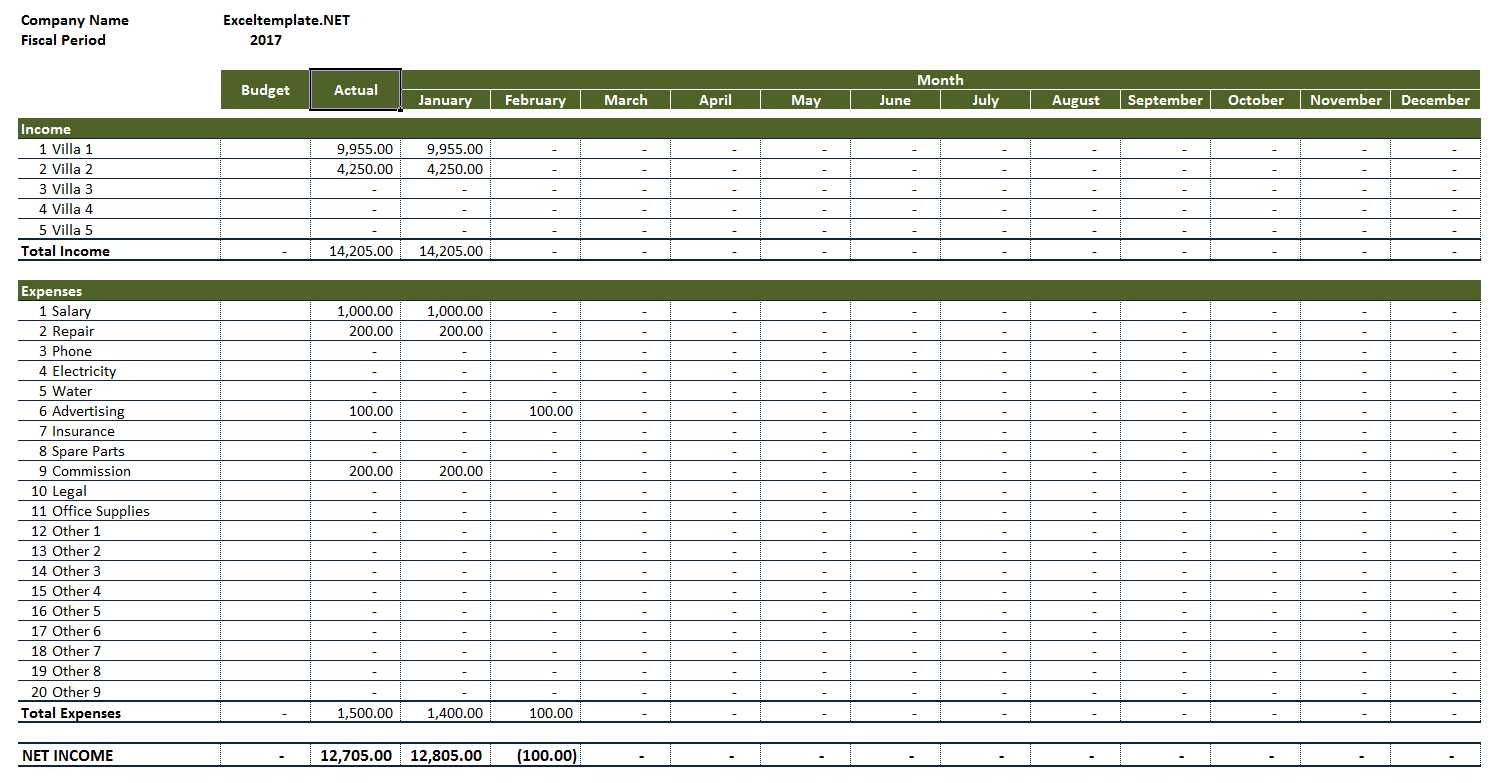 Rent Spreadsheet Template within Rental Property Income ...