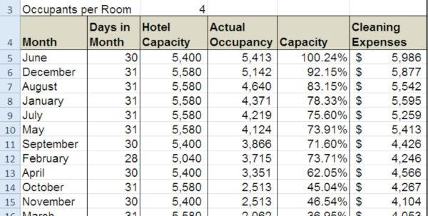 Rent Vs Buy Spreadsheet In Rent Vs Buy Analysis Spreadsheet  Spreadsheet Collections