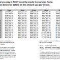 Rent Vs Buy Spreadsheet In Renting Vs Owning Home  Brad Andersohn  The Internetarian And Web