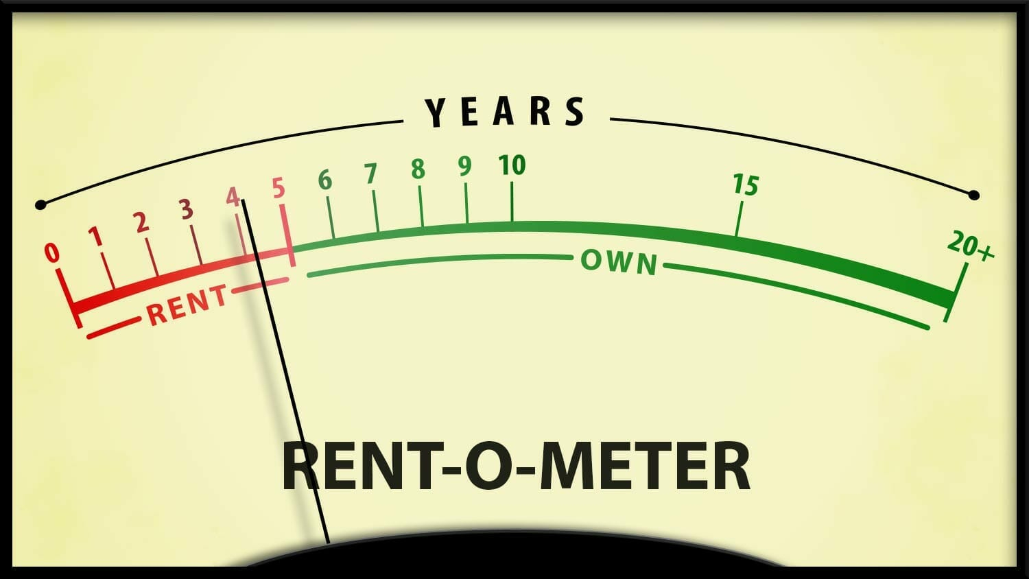 Rent Vs Buy Spreadsheet With Regard To Rent Vs Buy Calculator: Is Home Ownership Right For You?