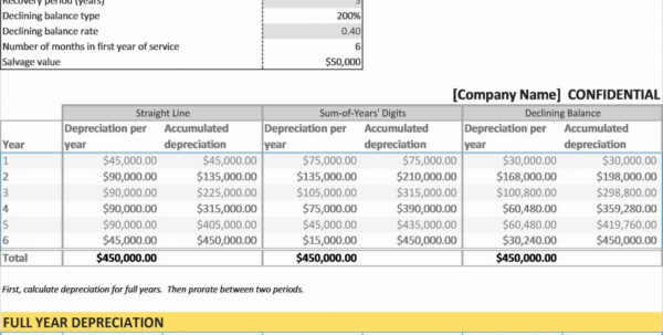 Rental House Investment Spreadsheet Inside Real Estate Investment Analysis Worksheet Spreadsheet Template