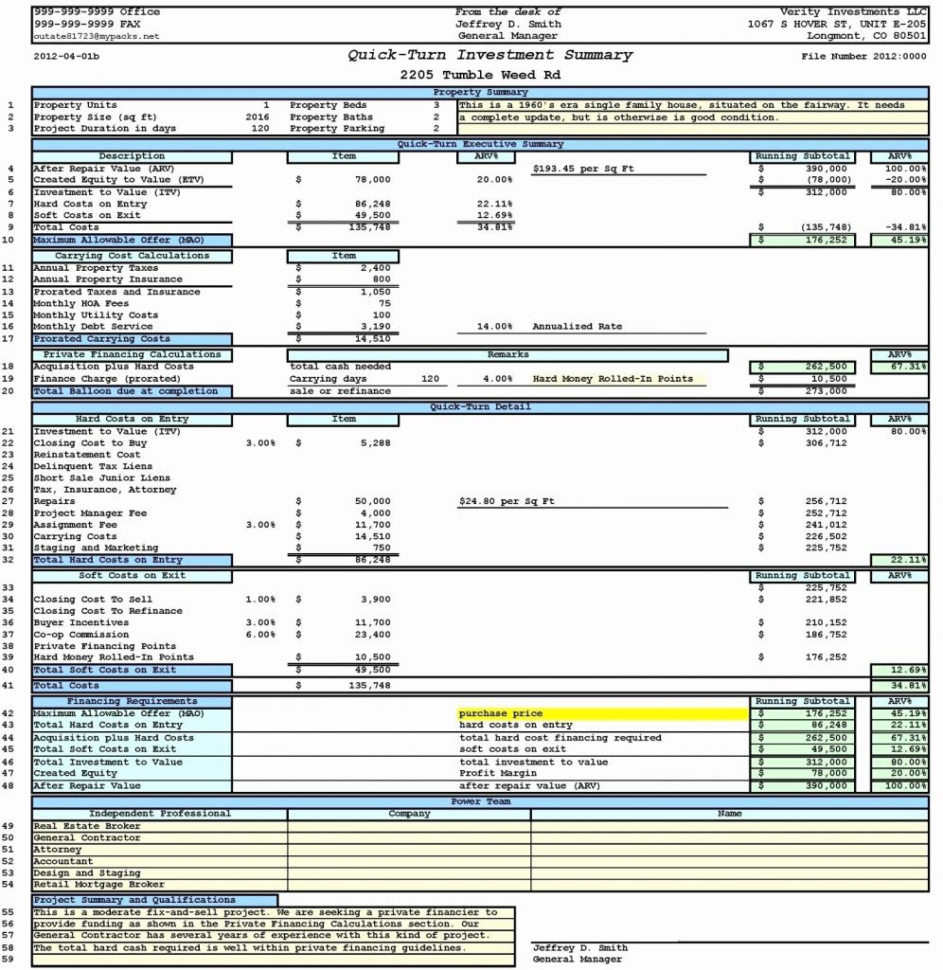 Rental House Investment Spreadsheet With Regard To Commercial Real Estate Spreadsheet Analysis Lease Rental Excel