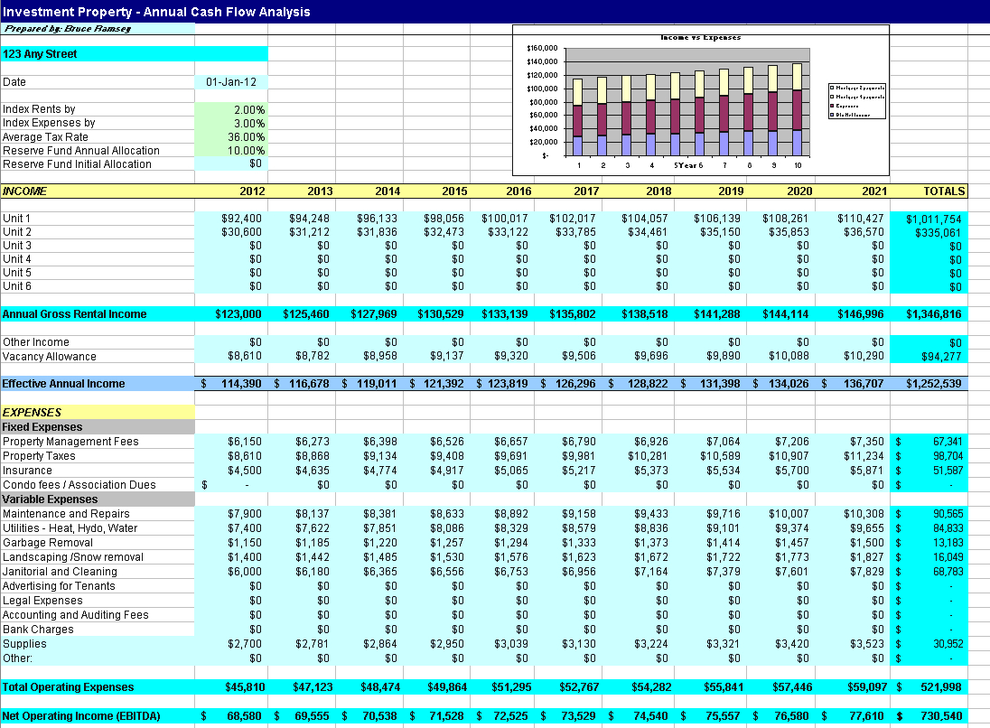 Rental Income And Expense Spreadsheet Template for Rental Income Expense Spreadsheet On Excel Spreadsheet Templates