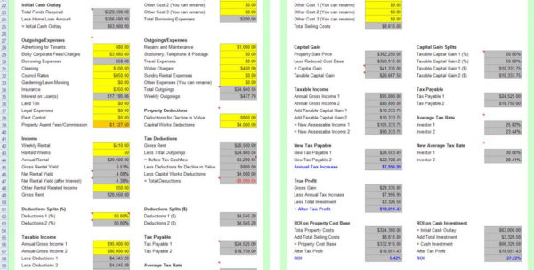 Rental Income Property Analysis Excel Spreadsheet Throughout Investment Property Calculator Excel Spreadsheet Free Rental