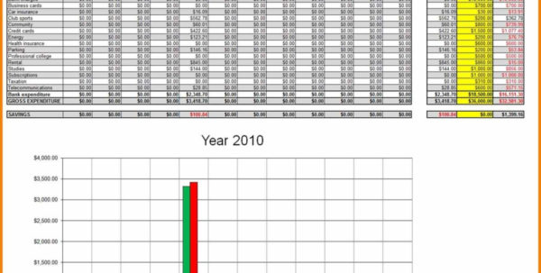 Rental Income Spreadsheet Template Pertaining To Rental Property Management Spreadsheet Template And Accounting Free