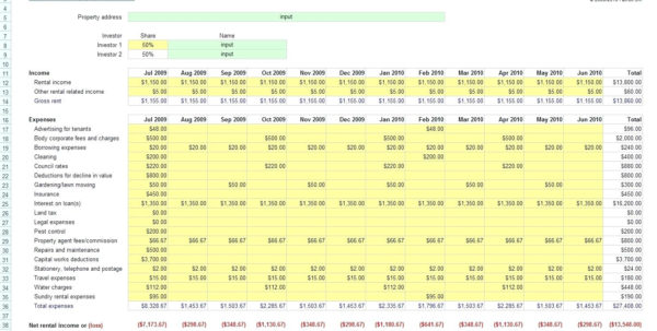 Rental Property Business Plan Spreadsheet With Template: Rental Property Business Plan Template
