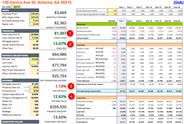 Rental Property Cash Flow Spreadsheet Inside The Ultimate Real Estate Investing Spreadsheet.