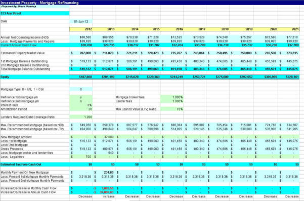 Rental Property Evaluation Spreadsheet Intended For Commercial Real Estate Lease Analysis Spreadsheet With Financial