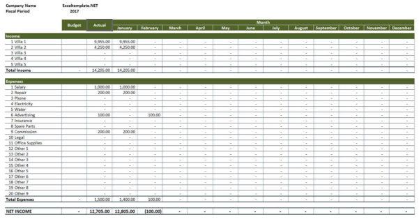 Rental Property Excel Spreadsheet Free Uk Inside Free Rental Property Management Exceleet Template Investment