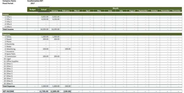 Rental Property Excel Spreadsheet Free Within Rental Property Income And Expenses  Excel Templates