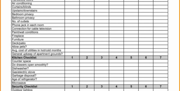 Rental Property Expenses Spreadsheet For Property Expenses Spreadsheet And With Rental Income Expense