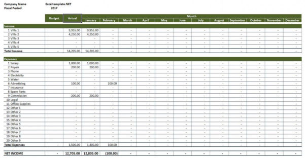 Rental Property Income And Expense Spreadsheet Intended For 001 Template Ideas Rental Property Income Ands Excel ~ Ulyssesroom