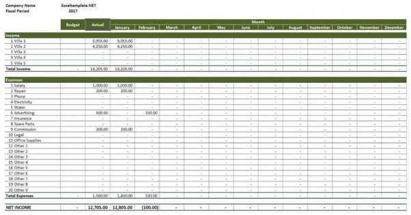 Rental Property Income Expense Spreadsheet Intended For 008 Template Ideas Income Expenses Spreadsheet Expense Manager Excel