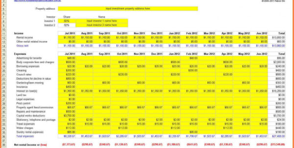Rental Property Portfolio Spreadsheet Throughout Rental Property Return On Investment Spreadsheet Management Free