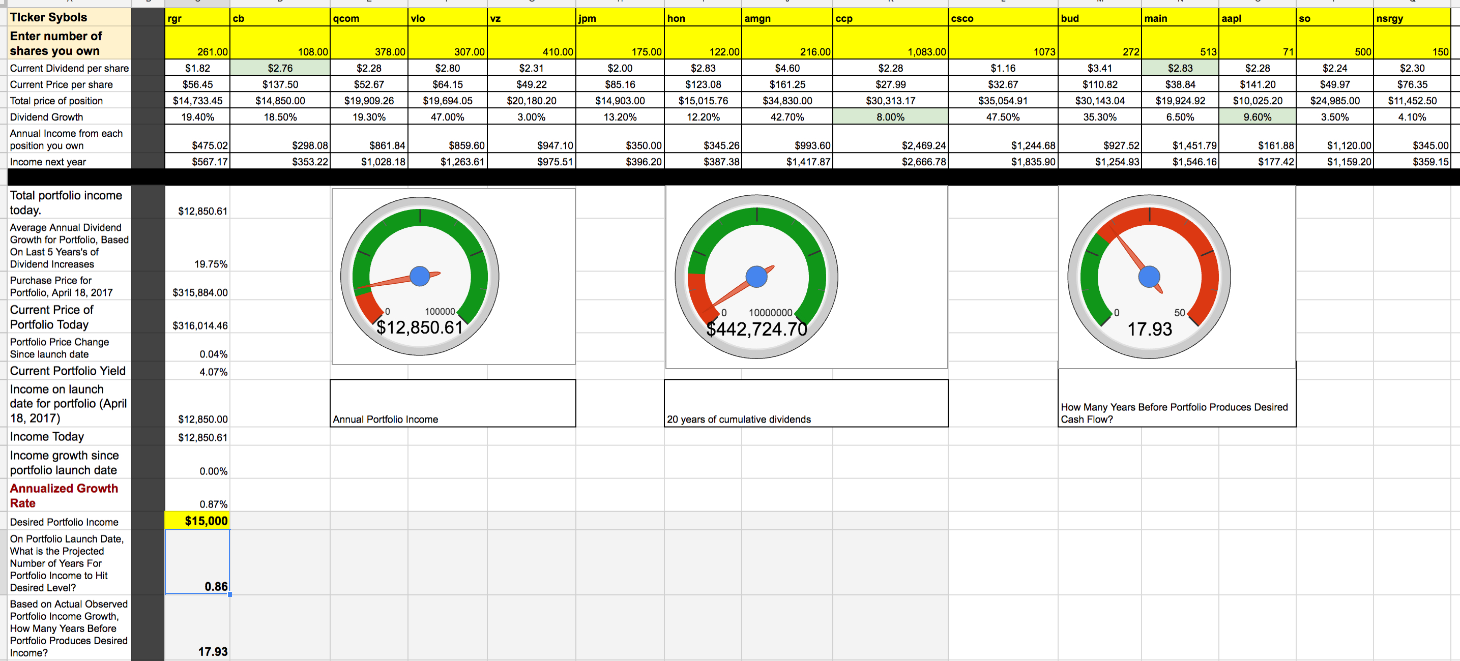 Rental Property Portfolio Spreadsheet With Regard To Rental Real Estate Or Stocks?  Seeking Alpha