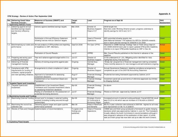 Rental Property Roi Spreadsheet Regarding Roi Spreadsheet Best Of Fmea Spreadsheet Template Elegant 62 Fresh S