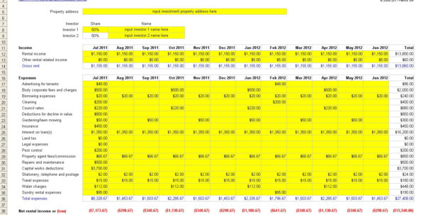 Rental Property Spreadsheet Template Free For Rent Ledger Excel Spreadsheet Template