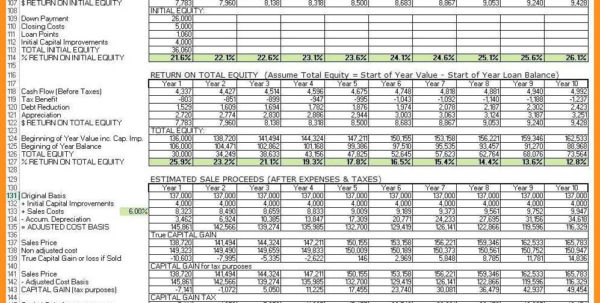 Rental Property Spreadsheet Template Free Intended For 34 Rental Property Excel Spreadsheet Free  Knowinglost