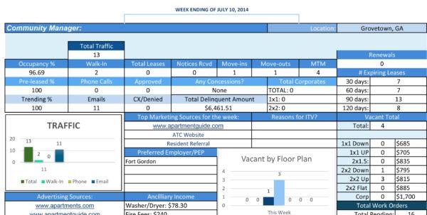 Rental Property Tracker Spreadsheet Inside Lead Tracking Spreadsheet Fresh Rental Property Tracker Spreadsheet Rental Property Tracker Spreadsheet Spreadsheet Download