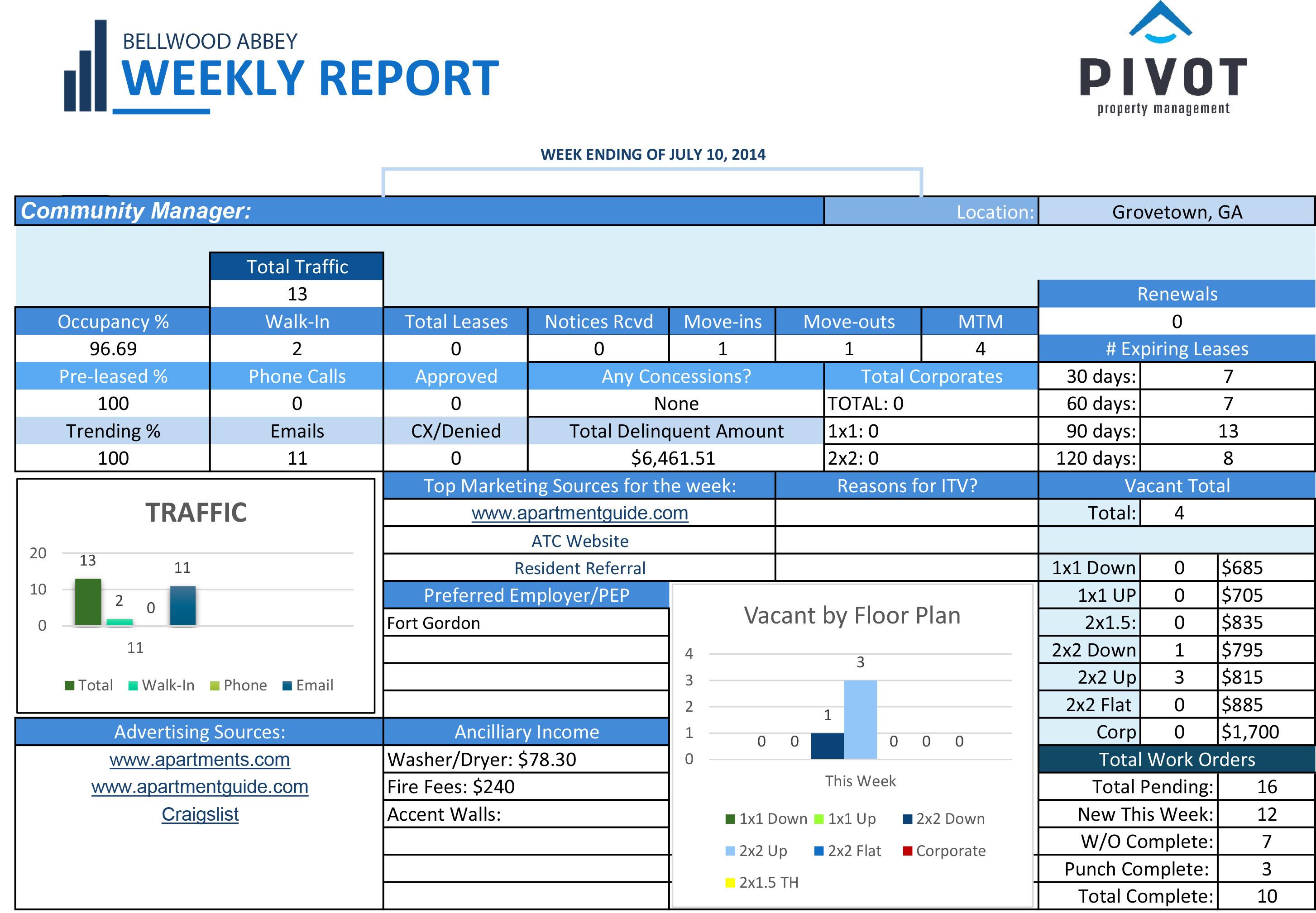 Rental Property Tracker Spreadsheet Inside Lead Tracking Spreadsheet Fresh Rental Property Tracker Spreadsheet