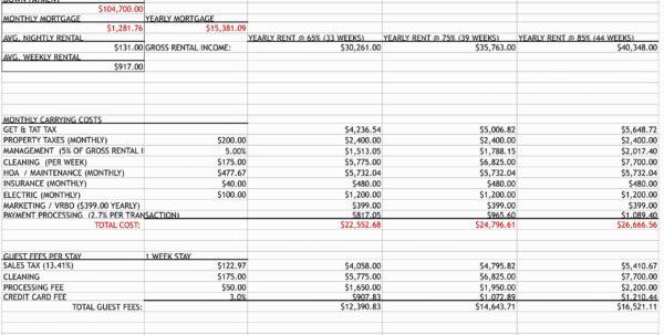 Rental Property Tracker Spreadsheet Pertaining To Property Expenses Spreadsheet Rental Property Tracker Spreadsheet