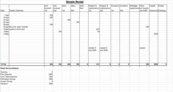 Rental Spreadsheet Free Pertaining To Rental Property Spreadsheet On Online Spreadsheet Free Spreadsheet