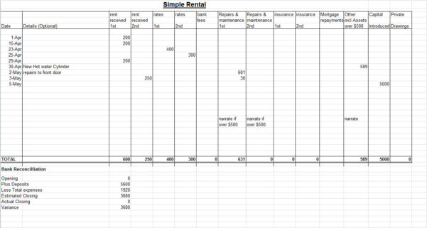 Rental Spreadsheet Throughout Rental Property Accounting Waikato New Zealand